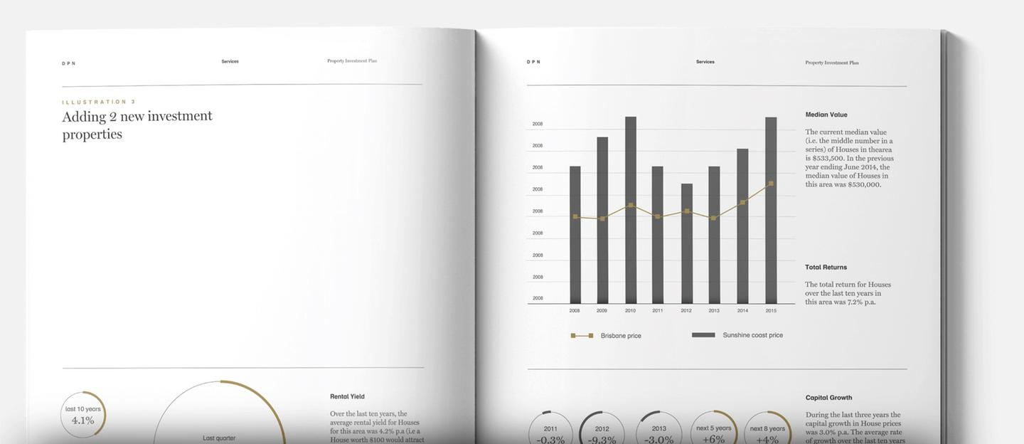 DPN Property Profile shows relevant data to help investors make informed decisions
